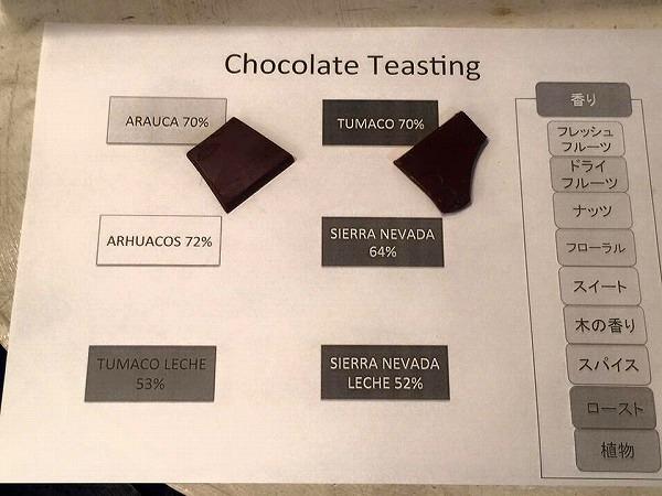 チョコレート研究所 カカオハンター小方真弓 チョコレートテイスティングセミナー